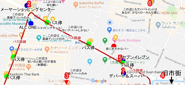 買い物の場所マップ