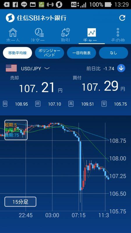 2019年1月3日朝の急激円高ドル安