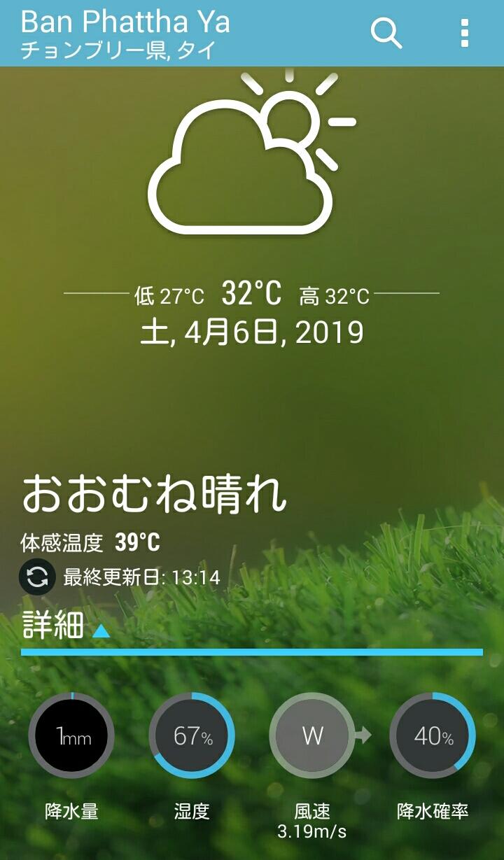 パタヤの気温、湿度
