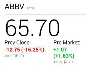 【米国株】ボトックスのアラガン買収で暴落したABBVアッヴィを果敢に買ってみた