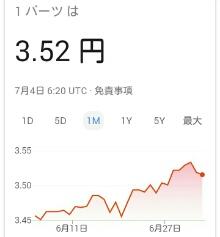 ドル安=円高とは限らない:ドル、円、タイバーツの三角関係