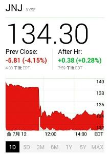【米国株】JNJジョンソン・エンド・ジョンソン昨夜4%急落の原因