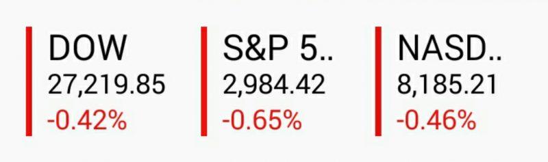昨夜の米国市場