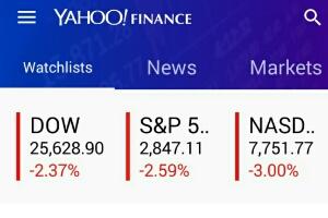 昨夜の米国株株価終値