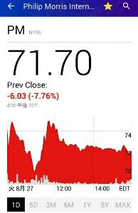 【PMとアルトリア合併】昨夜のPMフィリップモリス株価急落の原因と今後の対策