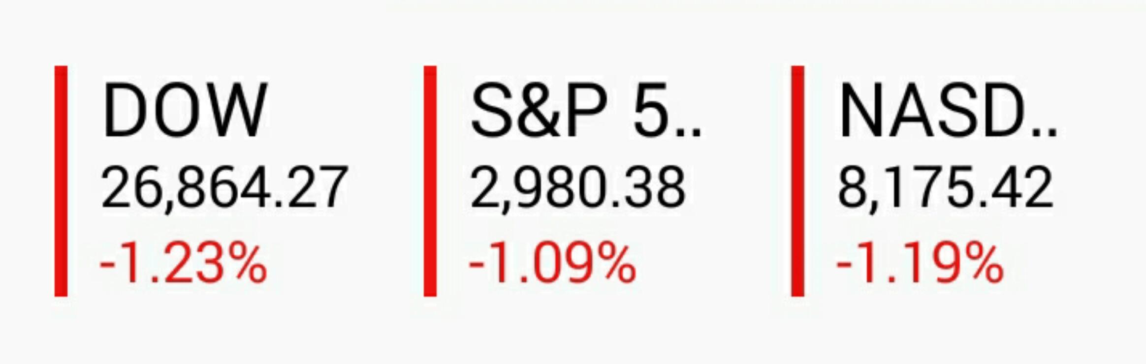 昨夜の米国株価