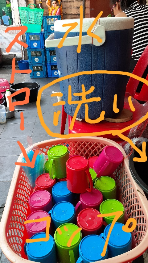 タイ人はストローで飲むkabutotai.net