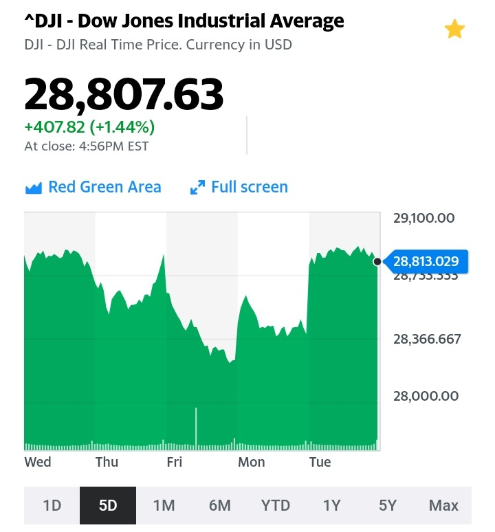 米国株の底力kabutotai.net