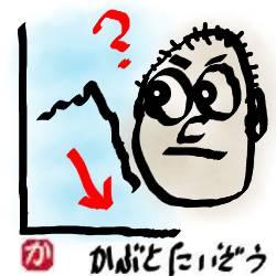 【米国株】昨夜の予期せぬ大暴落の原因、理由を考える