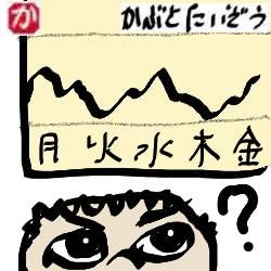 米国株今週の値動き:kabutotai.net