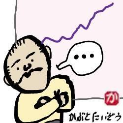 株は少し高くても買う:kabutotai.net