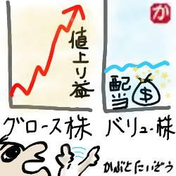 グロース株とバリュー株:kabutotai.net