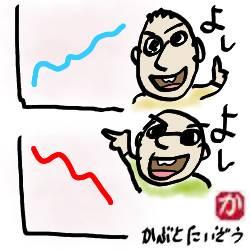 上がっても良し下がってもまた良し:kabutotai.net