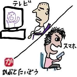テレビは年寄りしか見ない:kabutotai.net