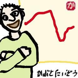 株の上がり下がり:kabutotai.net