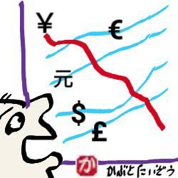 円だけ下がっている:kabutotai.net