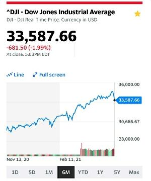NYダウ最近半年の株価グラフ:kabutotai.net