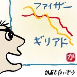 【米国株】今週はファイザーかギリアド・サイエンシズを円コスト平均法で50万円分買う