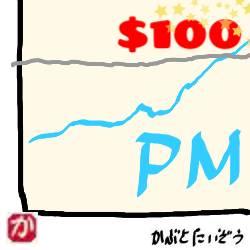 【米国株】PMフィリップモリスが100ドル突破!ここまで値上がりするとは正直思っていなかった