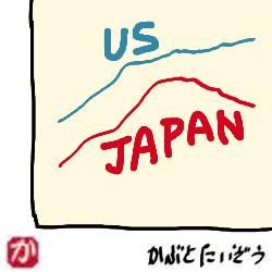 新型コロナ禍1年4ヶ月、はっきり差がついた米国株と日本株