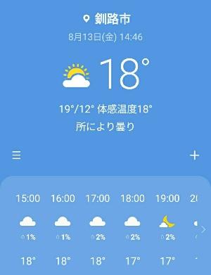 今の釧路の気温:kabutotai.net