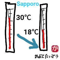 30℃からいきなり18℃、今日の札幌の気温変化はジェットコースター級、明日からの天気が気になる