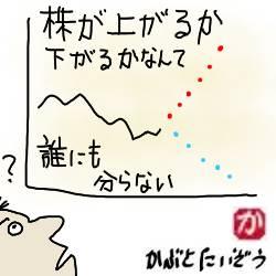 株が上がるか下がるか:kabutotai.net