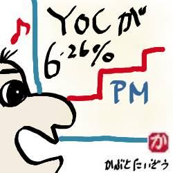 【米国株】PMフィリップモリスが増配して私の取得価格配当率(YOC)が6.26%になった